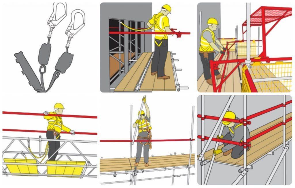 normas de seguridad en los andamios